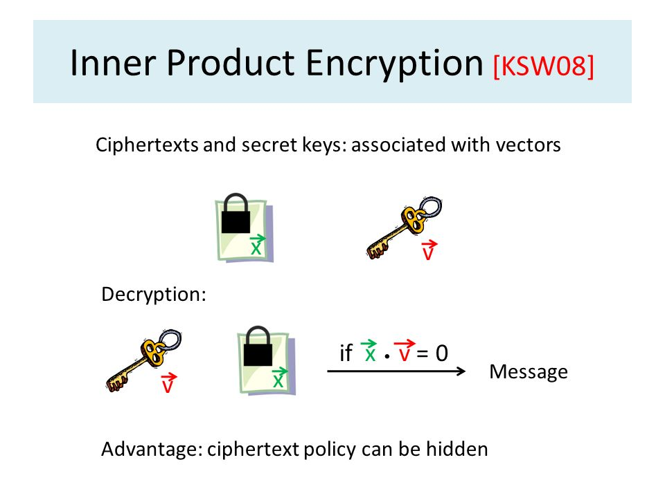 Inner Product Encryption [KSW08]